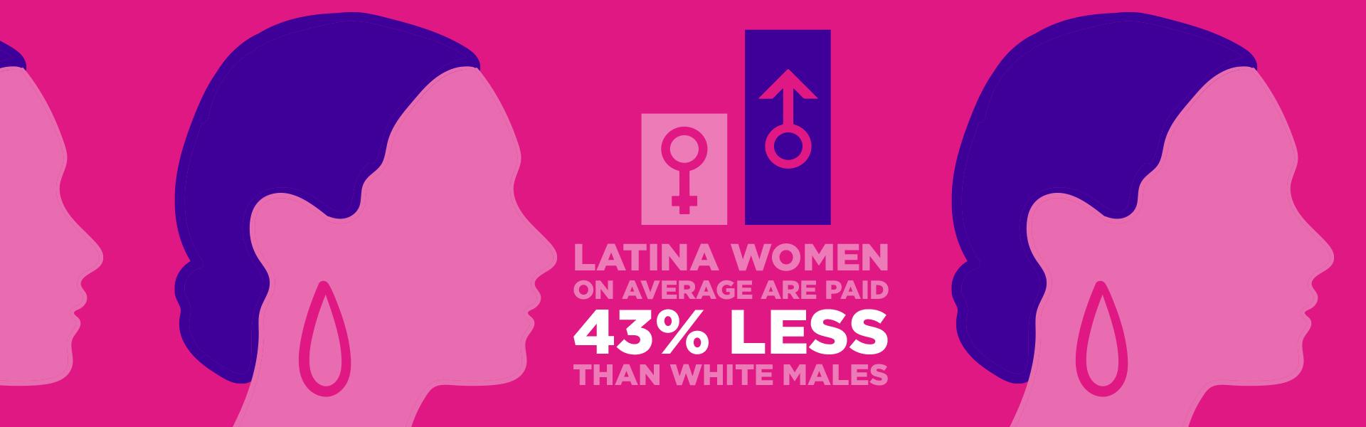 Hispanic Marketing blog - Latinas proving their influence.